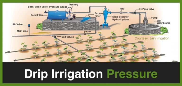 How Much Pressure Should A Drip System Have?